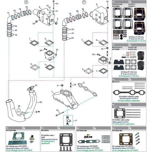 175 - 185 - 205 - 262 MAG - 4.3L - 4.3LX - 4.3 LH - 4.3 LXH - 4.3 EFI 4.3 MPI - GM 262 CID V6