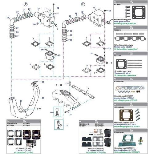 330 - 340MIE - 370TRS - 454EFI - 454MAG - 7.4MIE - 7.4L - 7.4LX GM454 CID V8 / 502 EFI - 502 MAG - 8.2L - GM502 CID V8