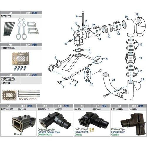 V6 4,3 Liter Krümmer Auspuffgummis und Dichtungen GM262 CID