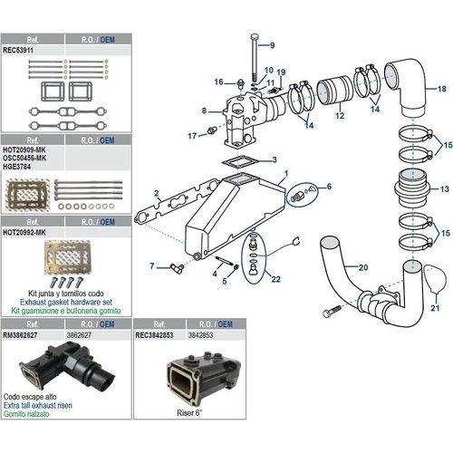 Krümmer, Ellbogen und Dichtungen V8 5.0 / 5.7L GM305 / GM CID 1193+