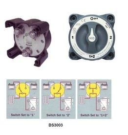 Blue sea systems Hauptschalter Batterie / Akku (Heavy Duty)