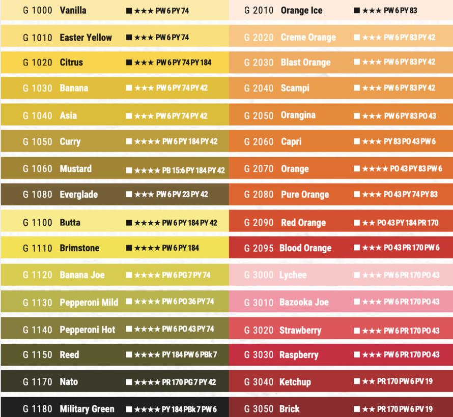 Montana Gold - 400 ml - Beschikbaar in 204 kleuren