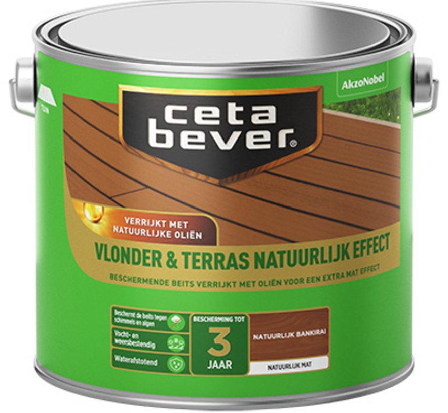 CetaBever Vlonder & Terras Vergrijsd/Bankirai Natuurlijk Effect