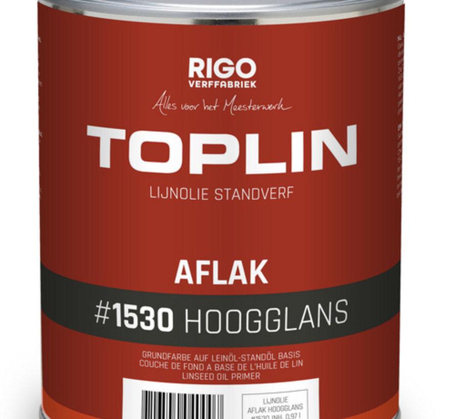 Aquamarijn Toplin Glans