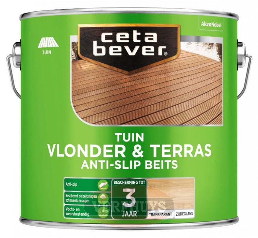 CetaBever Vlonder- Terrasbeits Antislip