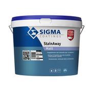 Sigma Sigma StainAway Matt