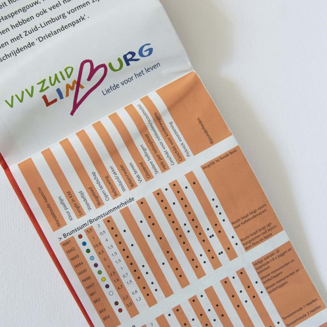 SET: Wandelkaarten Limburg - 4 stuks