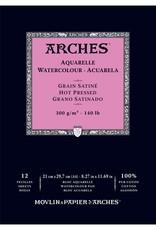 Canson Arches staat voor topklasse aquarelpapier in drie soorten korrel: Niet - ruw, koud - middel, en heet -fijn- geperst. Alle blokken zijn in de stof gelijmd. Ze voelen voor de beginner misschien wat kartonnig aan, maar leveren de allermooiste verfvlek.