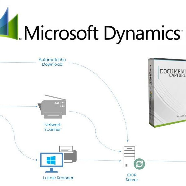 Document Capture pour Dynamics NAV Incade
