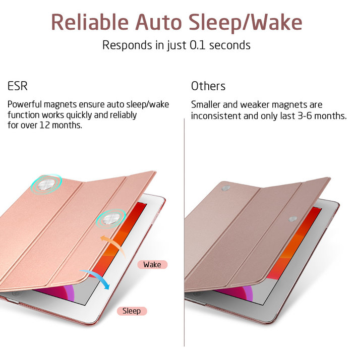 ESR Tablethoes - iPad Pro 10.2 2019 - Yippee Color - Rose Gold