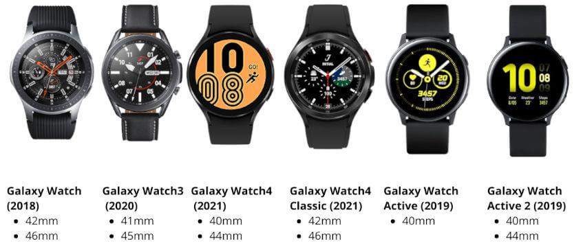 Samsung Galaxy Watches series alle modellen