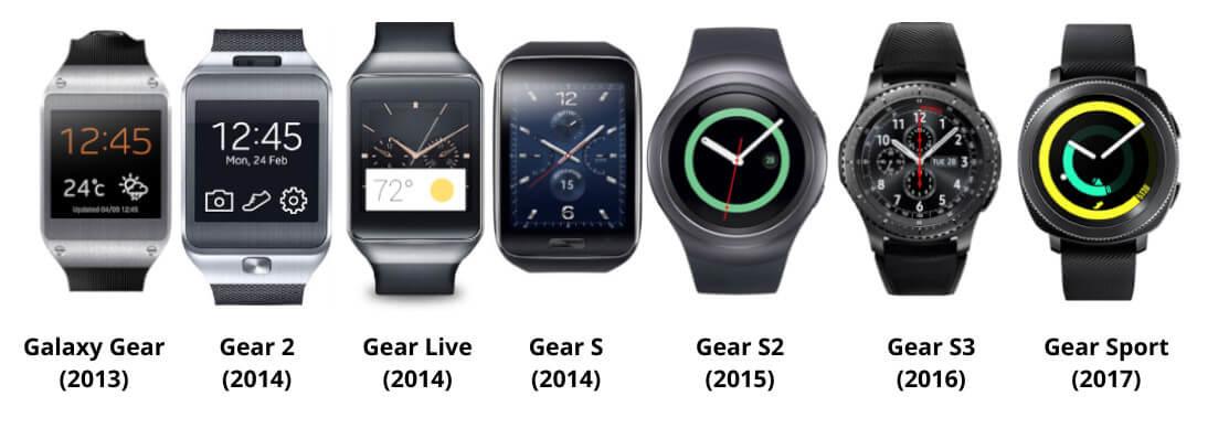 Alle modellen Samsung Gear lijn