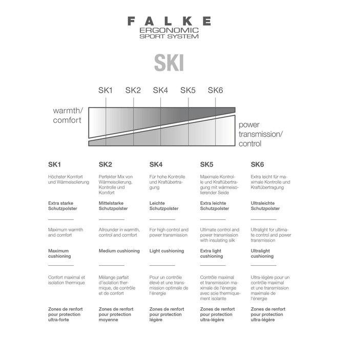 Falke Ski SK2 Sport Sokken Grijs/Zwart