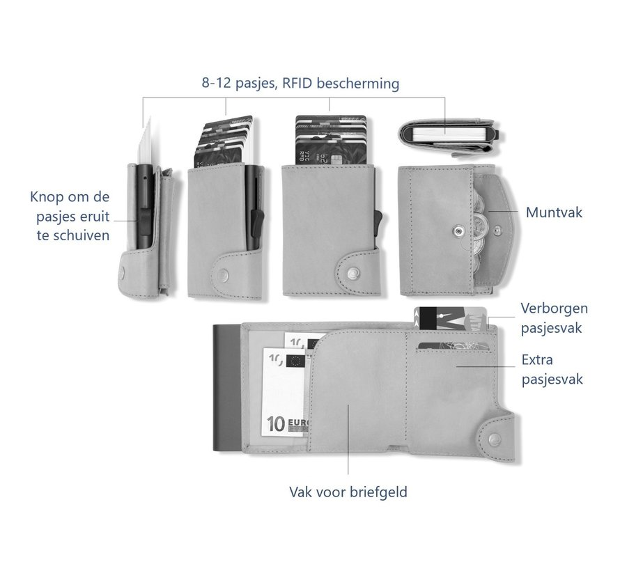 C-secure XL Coin Wallet chic