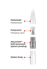 MOLOTOW MOLOTOW Refill Extension 611EM Starter Kit