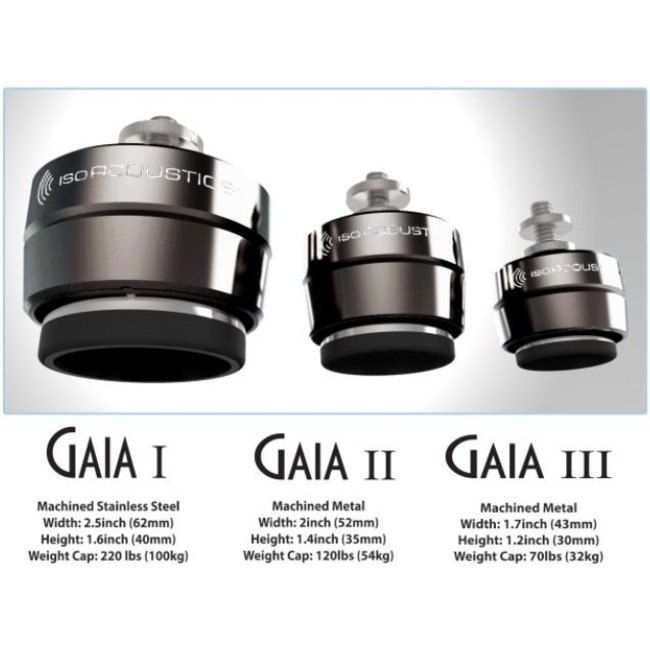 ISO ACOUSTICS ISO ACOUSTICS Gaia II speaker-isolators set tot 54 kg