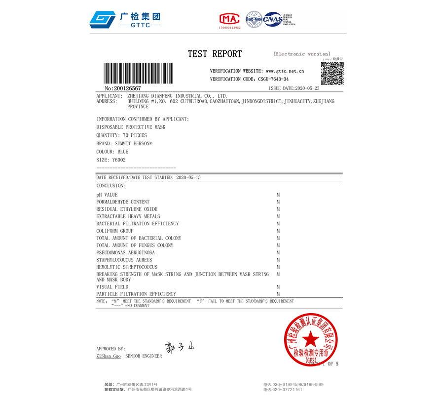 3-laags mondkapjes Paars - Gesealde verpakking - 50 stuks - Conform NEN-EN 149:2001+A1:2009