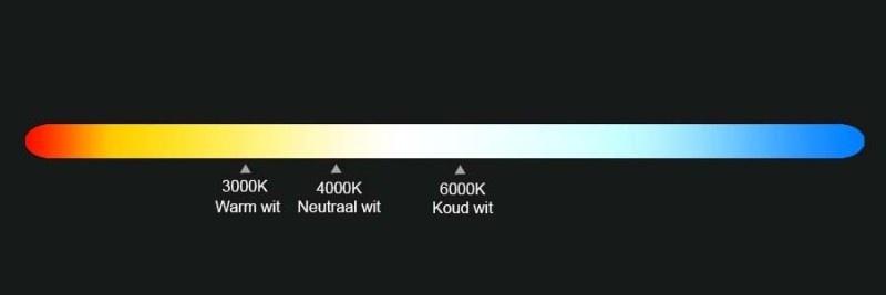 Lichtkleur tabel