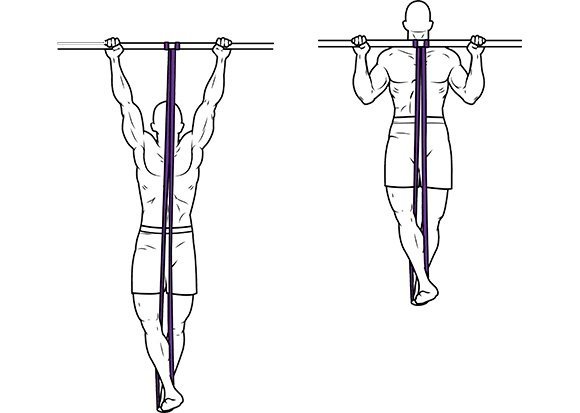 pull ups met elastiek