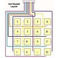 4 x 4 Membraan Keypad met 16 Characters