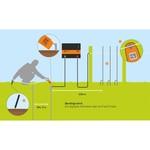 AgrarGIGANT - Basic GIGANT Erdstab 1  m