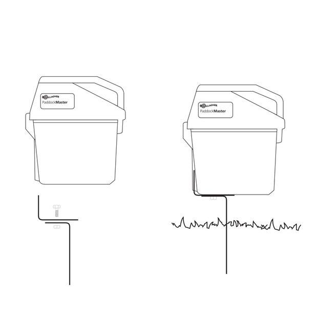 Gallagher  Gallagher Metall-Bodenverankerung für Batteriegeräte