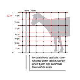 Vertikal-Netz für Schafe - 90 cm/50 m (Doppelspitze)