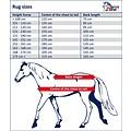 Harry's Horse Harry's Horse Staldeken Highliner 300 gr Dark Shadow