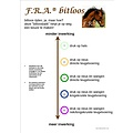 F.R.A. Freedom Riding Articles F.R.A. Indy Bitless Bridle (System 5)