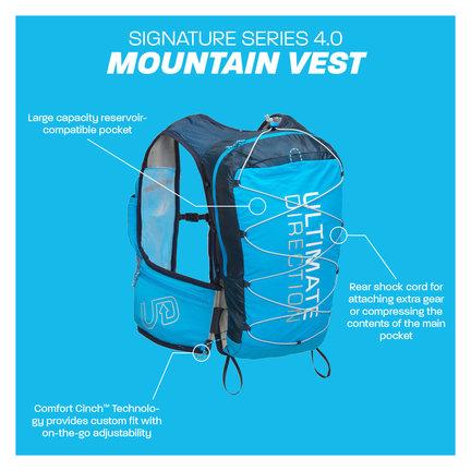 (Trail) gilet de course et sacs à dos