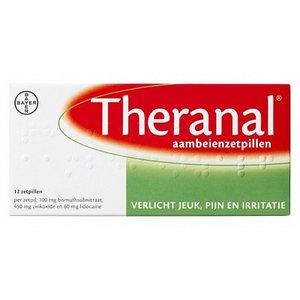 Theranal Theranal Suppositoria - 12 Sup TIJDELIJK NIET LEVERBAAR!!!!!