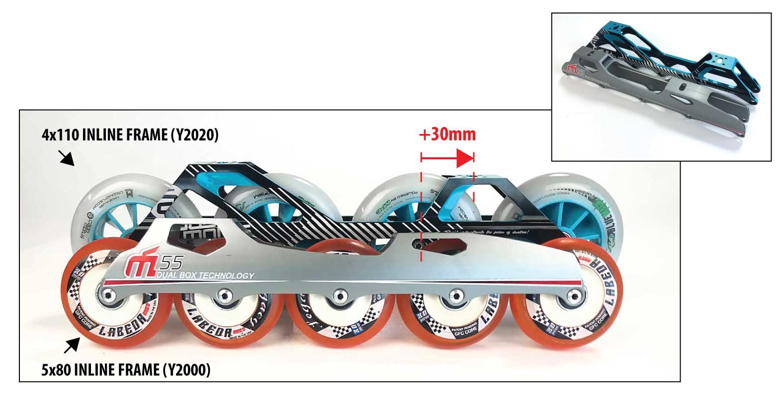 Development of inline skates from 80 to 110mm