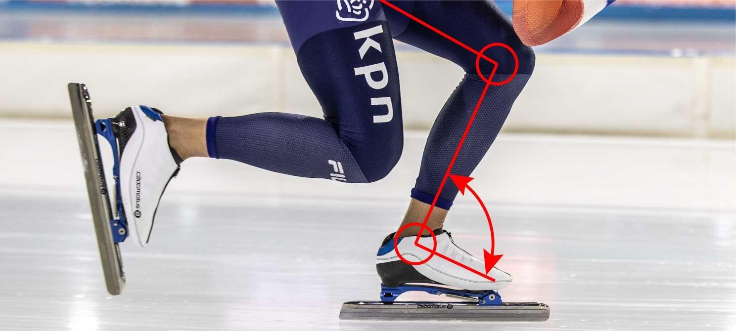 Kleine hoeken tijdens schaatsen