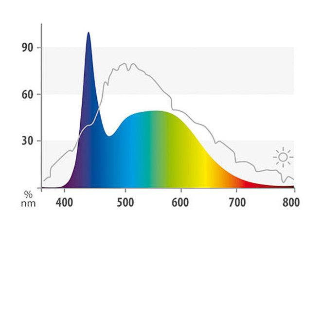 Juwel LED Nature 438 mm 12 watt