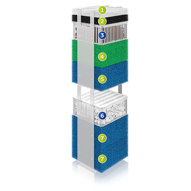 Juwel Filter Bioflow 6.0 / L 1000 l/h, binnenfilter