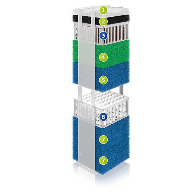Juwel Filter Bioflow 8.0 / XL 1000 l/h, binnenfilter