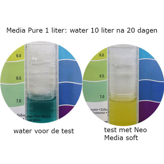 Aquario Neo Media Soft 1 liter, lichte pH verlaging