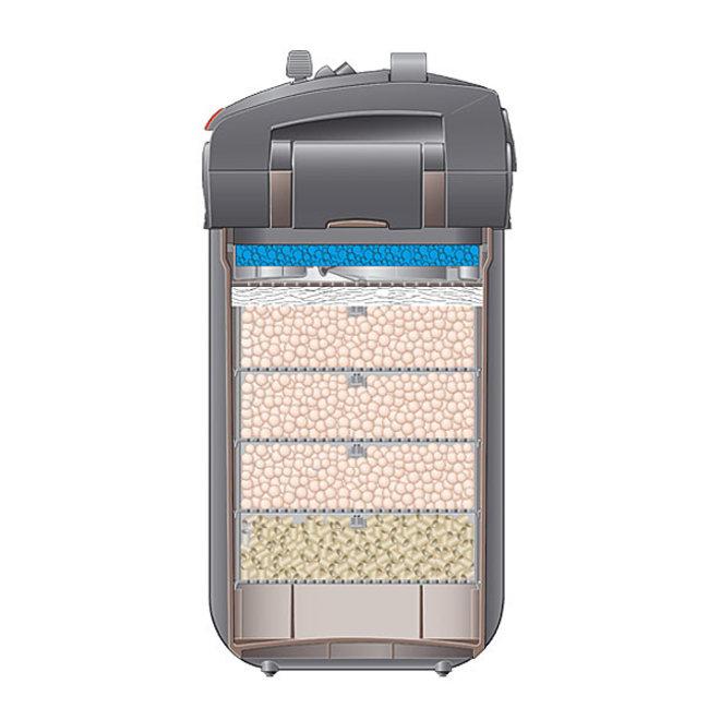 Eheim Professionel 5e 700 WiFi (2078) voor aquarium tot 700 liter