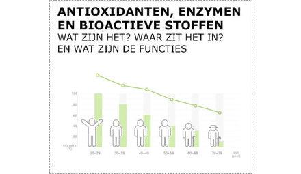 Antioxidanten, Enzymen en Bioactieve Stoffen