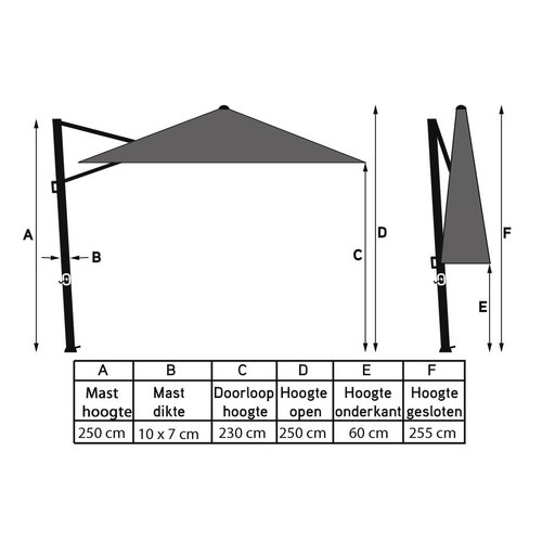 Nesling Nesling zweefparasol Plus 300x300 cm