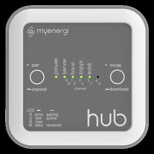 myenergi Hub for Zappi -tilkobling