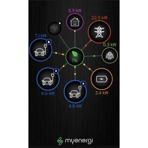 myenergi Hub für Zappi Konnektivität