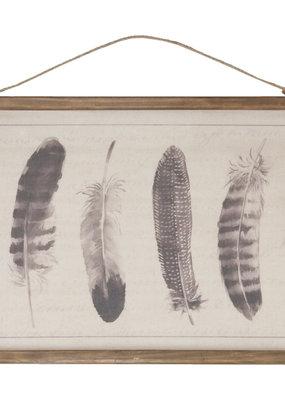 Wandkaart Veren 60x70cm