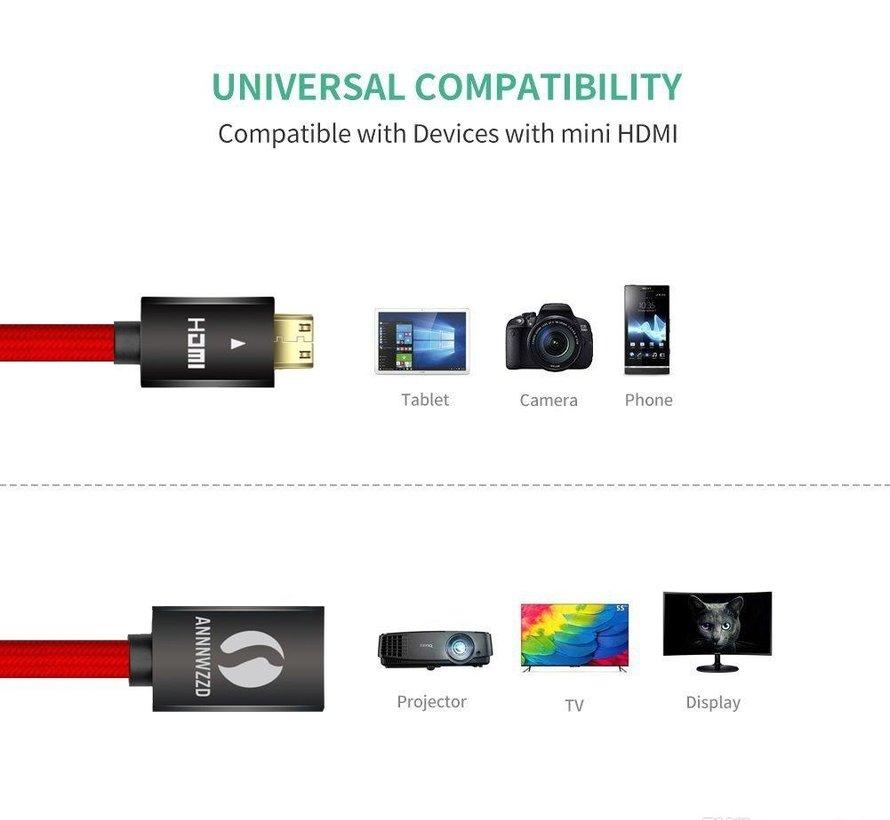 Mini HDMI kabel 1m