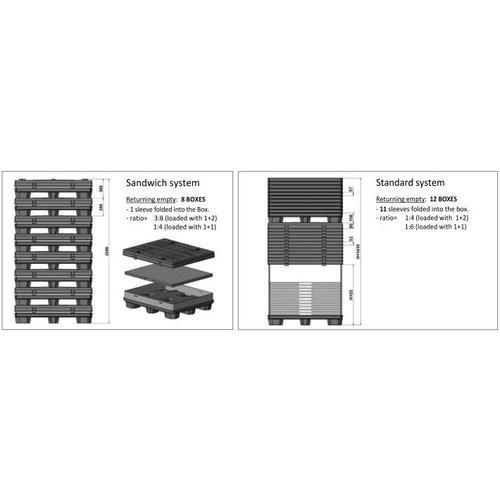 Vouwbare kunststof palletbox 810x612x765mm