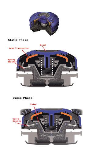Apeks en Si-tech droogpak ventielen