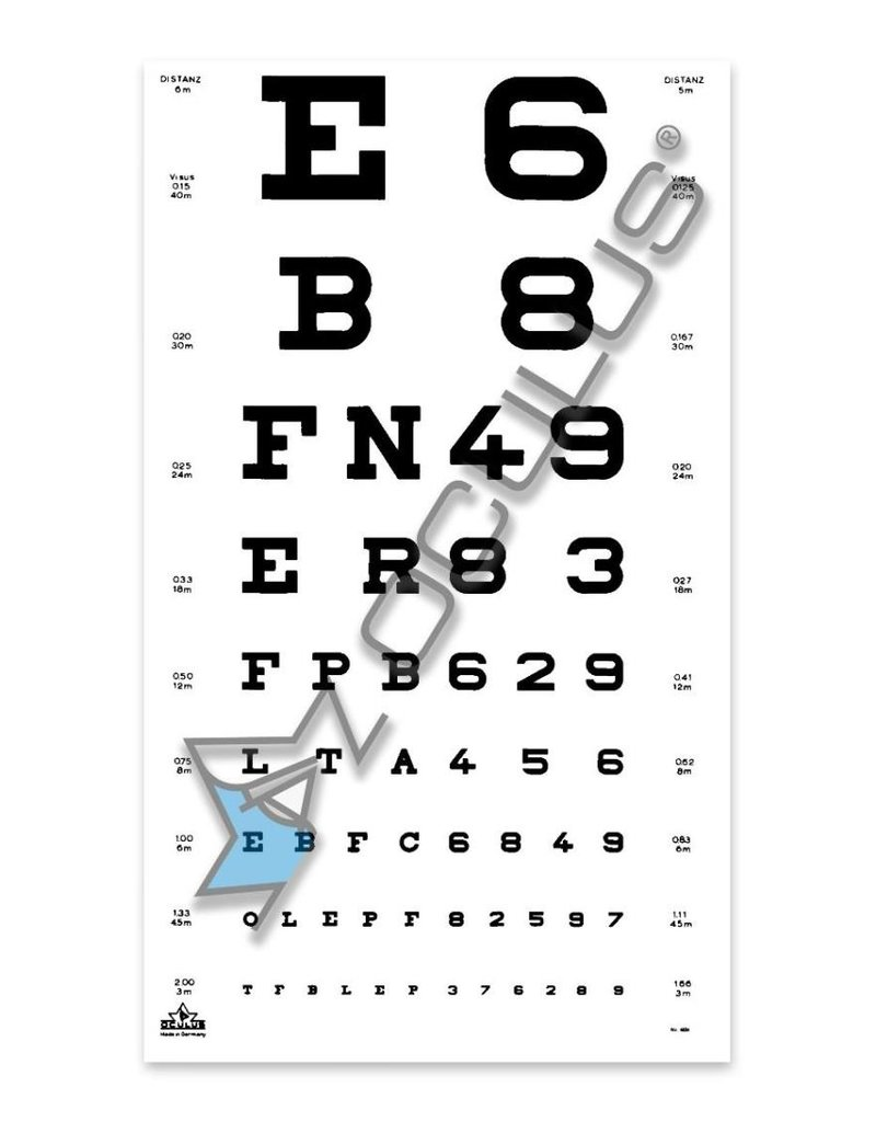 Oculus Oculus visuskaart letter/cijfer visus 0.125 - 1.66 geplastificeerd