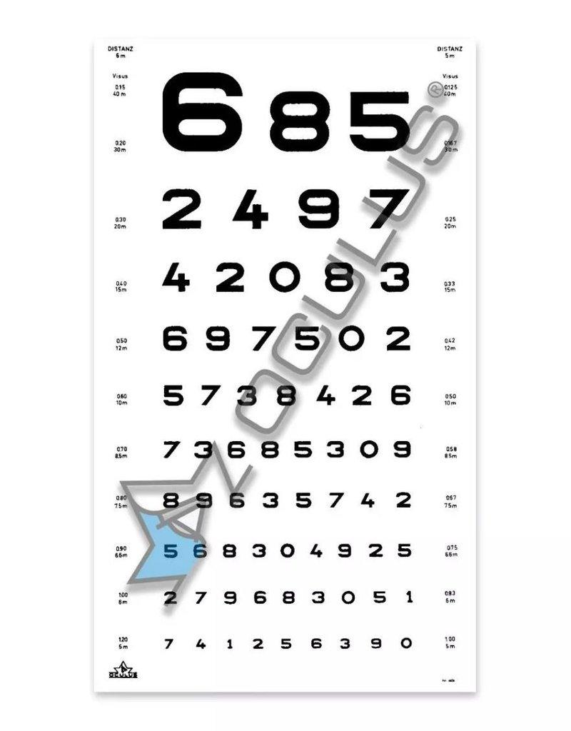 Oculus Oculus visuskaart cijfers 685 V = 0,125 - 1.0, geplastificeerd