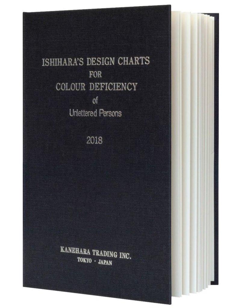 Ishihara kleurentest met variabel aantal platen