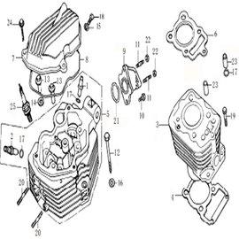 Sendai 200cc Zylinder (3) - Copy - Copy